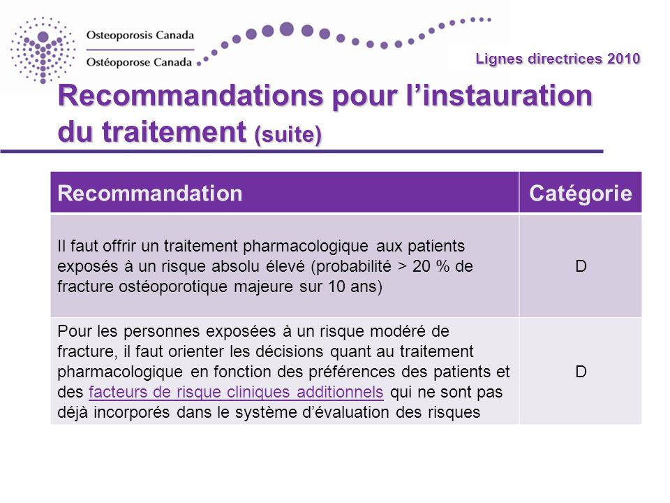 Recommandations pour l'instauration du traitement (suite)
