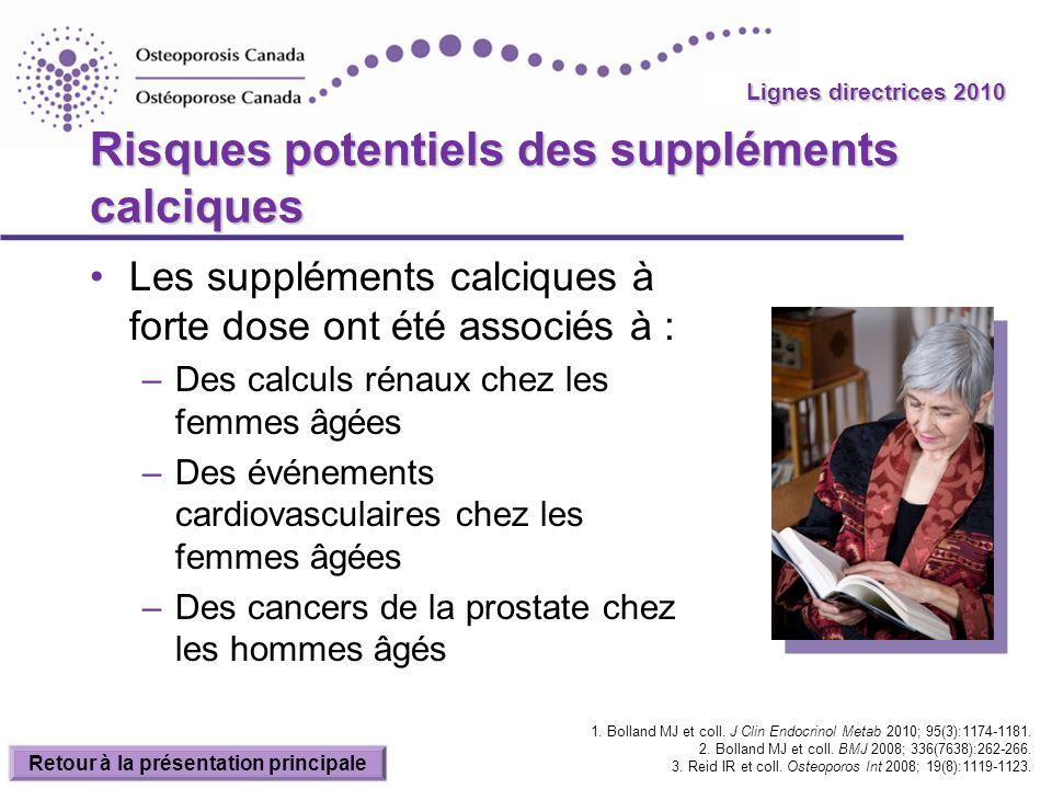 Risques potentiels des suppléments calciques