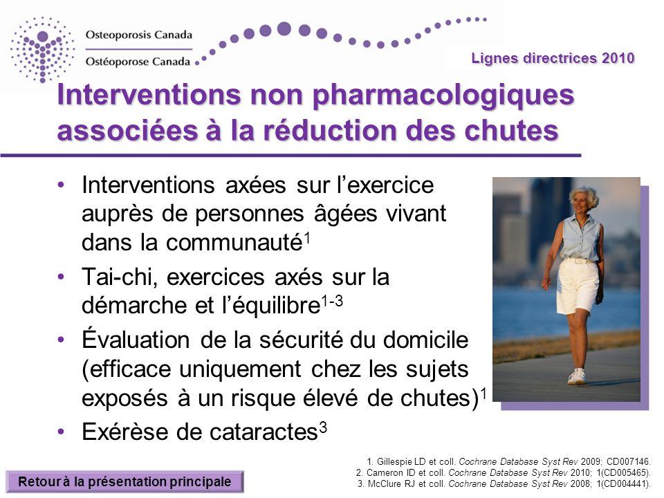 Interventions non pharmacologiques associées à la réduction des chutes