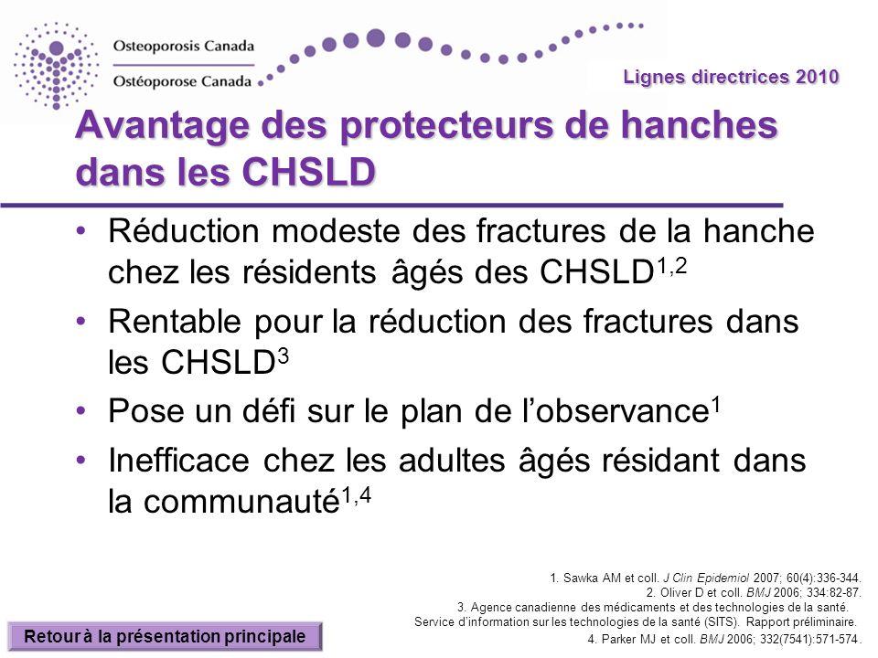 Avantage des protecteurs de hanches dans les CHSLD