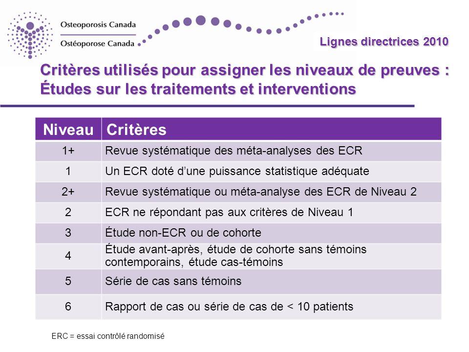 Lignes directrices 2010 Critères utilisés pour assigner les niveaux de preuves : Études sur les traitements et interventions.