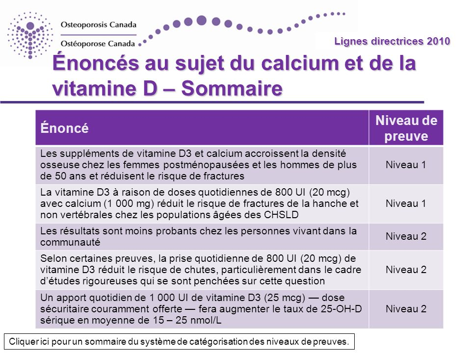 Énoncés au sujet du calcium et de la vitamine D – Sommaire