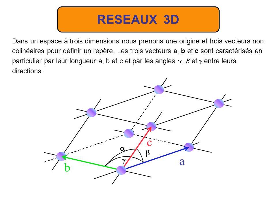 RESEAUX 3D