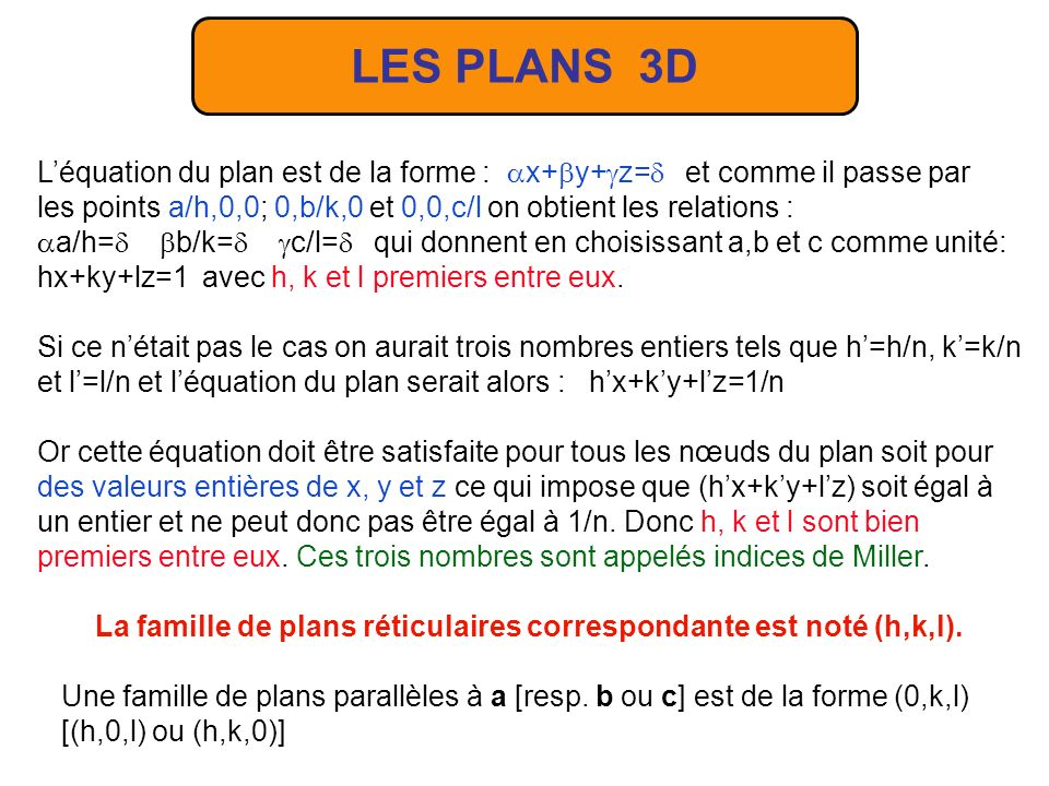 La famille de plans réticulaires correspondante est noté (h,k,l).