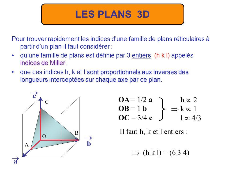 LES PLANS 3D  c OA = 1/2 a h  2 OB = 1 b k  1 OC = 3/4 c l  4/3