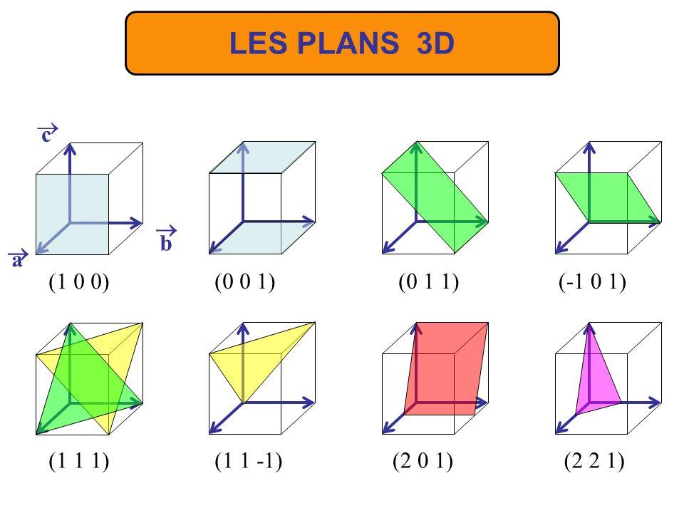 LES PLANS 3D  c b  a  (1 0 0) (0 0 1) (0 1 1) (-1 0 1) (1 1 1)
