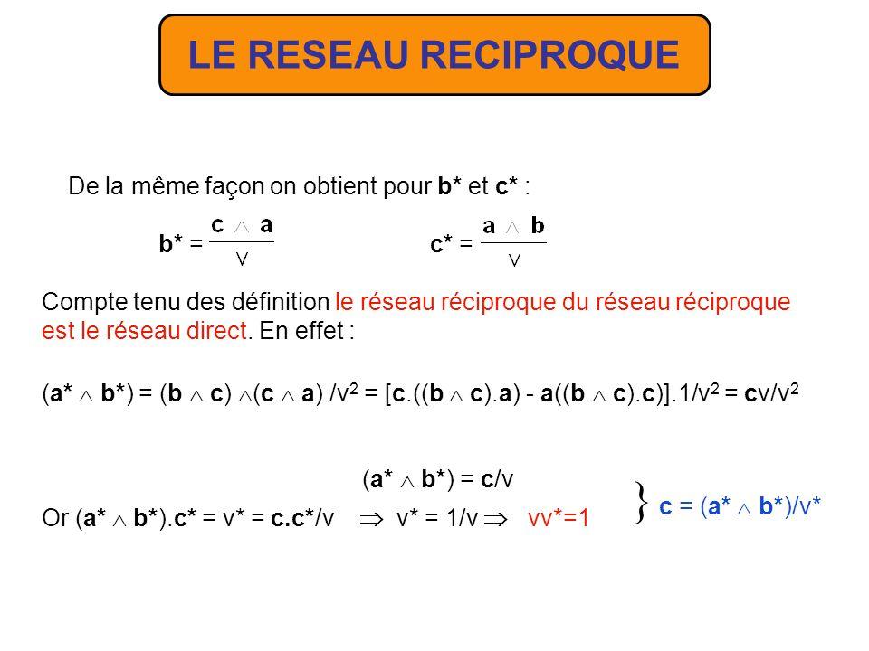  c = (a*  b*)/v* LE RESEAU RECIPROQUE