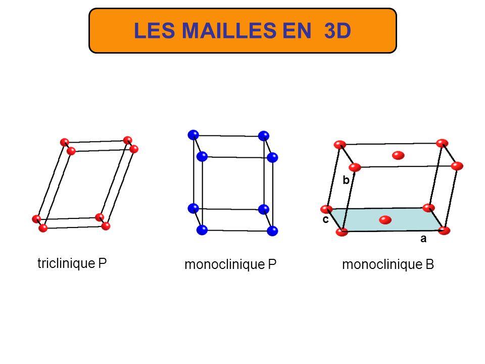 LES MAILLES EN 3D b c a triclinique P monoclinique P monoclinique B