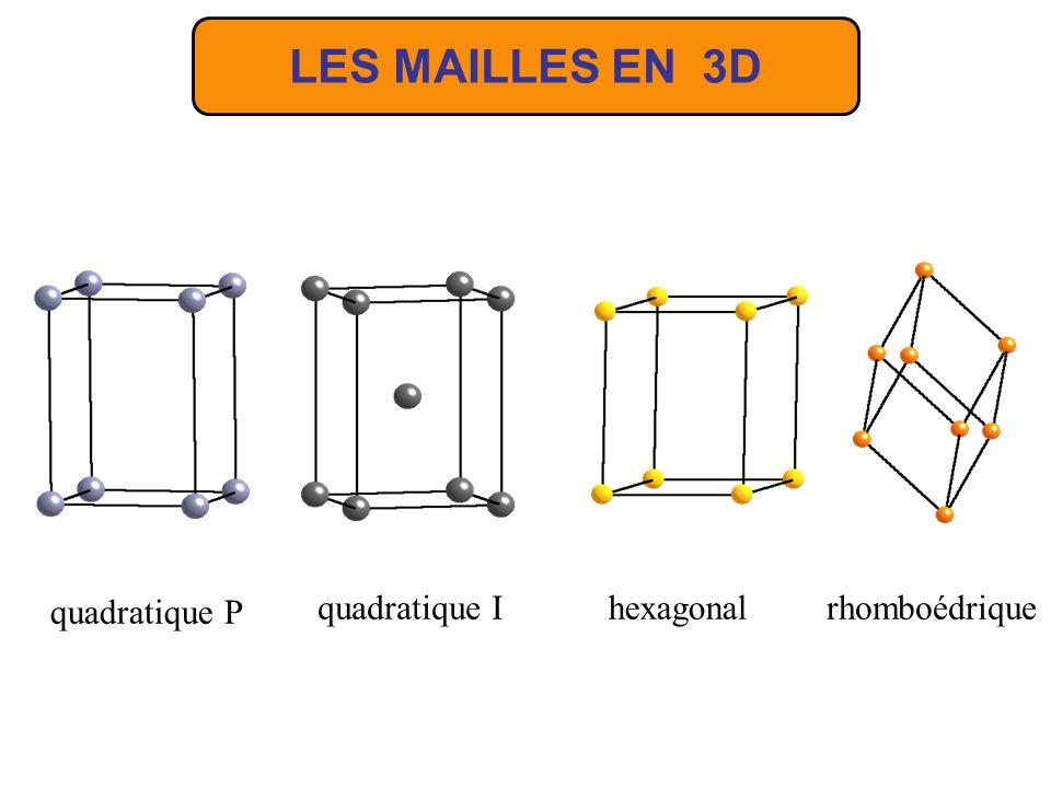 LES MAILLES EN 3D quadratique P quadratique I hexagonal rhomboédrique