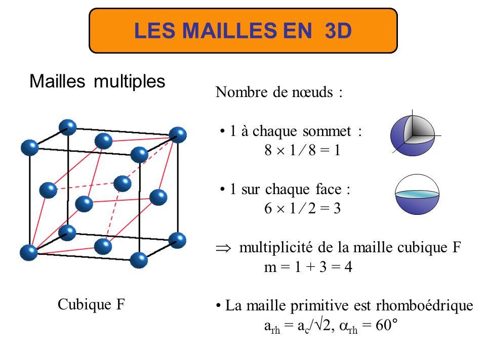 LES MAILLES EN 3D Mailles multiples Nombre de nœuds :