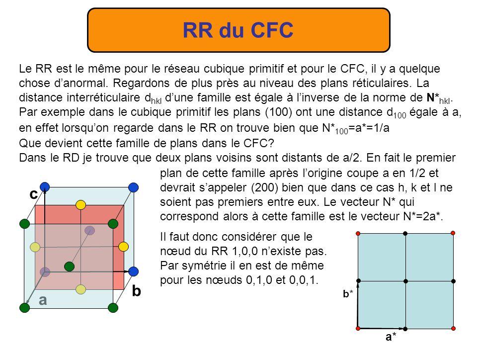 RR du CFC