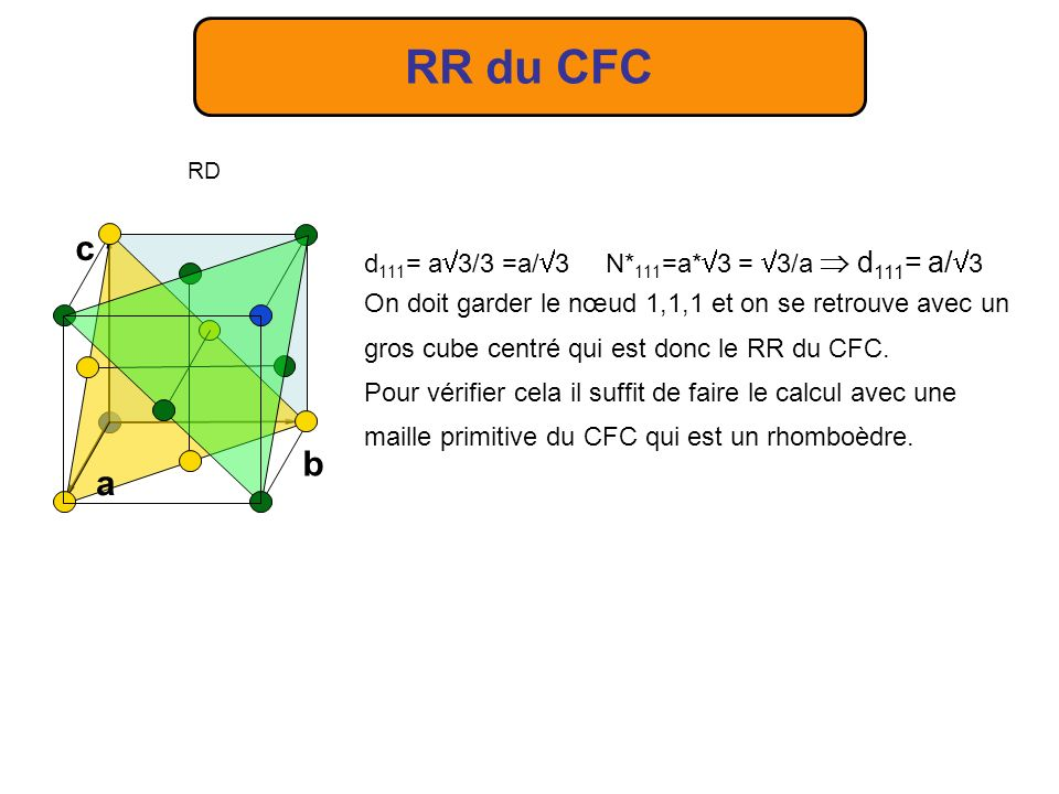 RR du CFC c b a d111= a3/3 =a/3 N*111=a*3 = 3/a  d111= a/3
