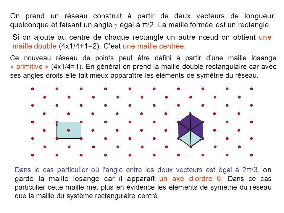 On prend un réseau construit à partir de deux vecteurs de longueur quelconque et faisant un angle  égal à π/2. La maille formée est un rectangle.