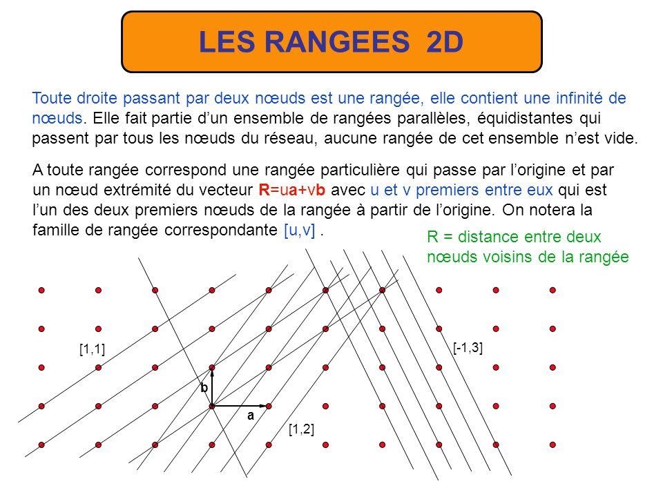 LES RANGEES 2D
