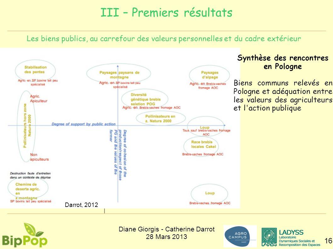 III – Premiers résultats