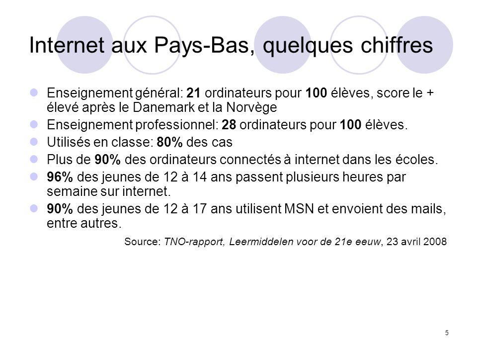 Internet aux Pays-Bas, quelques chiffres