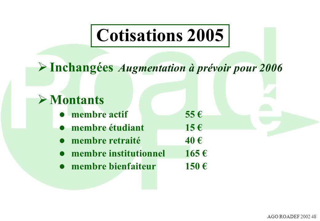Cotisations 2005 Inchangées Augmentation à prévoir pour 2006 Montants