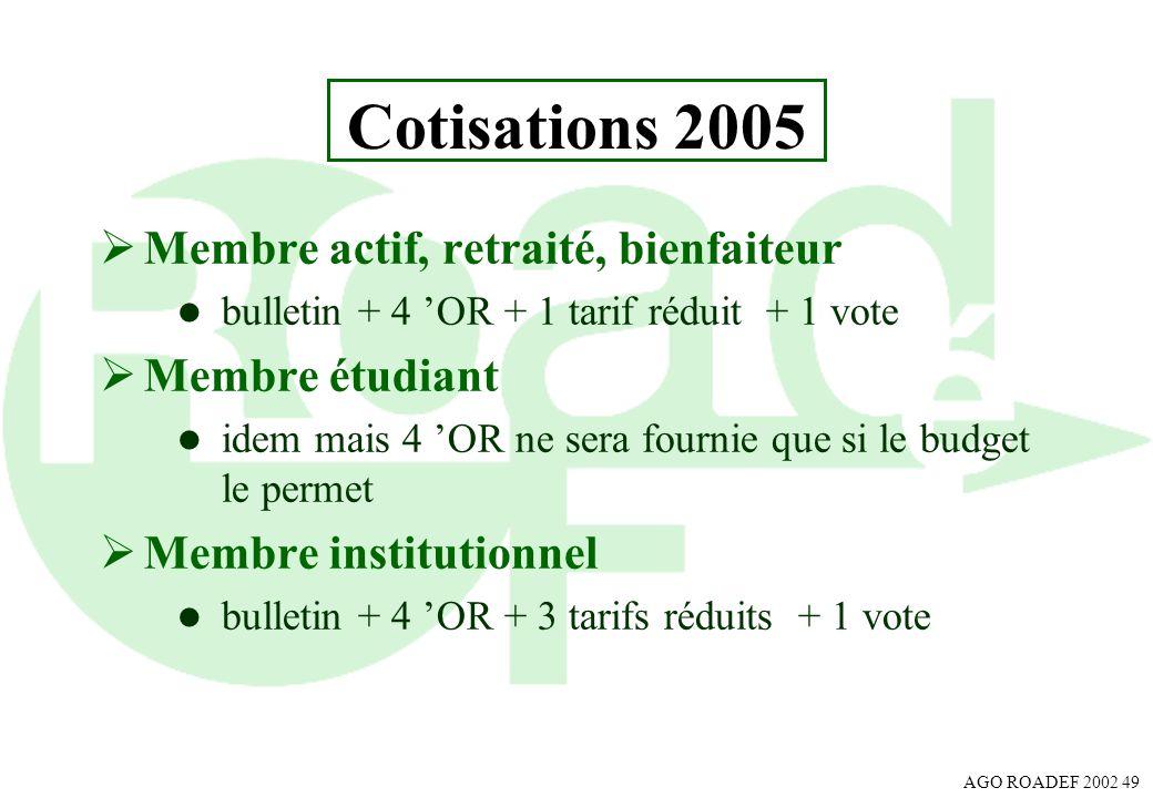 Cotisations 2005 Membre actif, retraité, bienfaiteur Membre étudiant