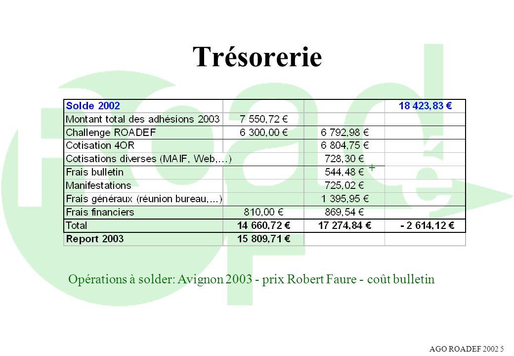 Trésorerie + Opérations à solder: Avignon 2003 - prix Robert Faure - coût bulletin