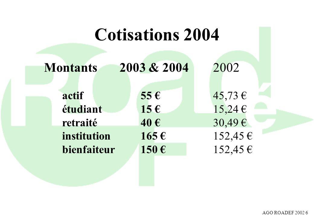Cotisations 2004 Montants 2003 & 2004 2002 actif 55 € 45,73 €