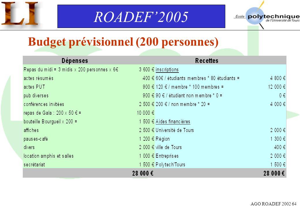 ROADEF'2005 Budget prévisionnel (200 personnes)