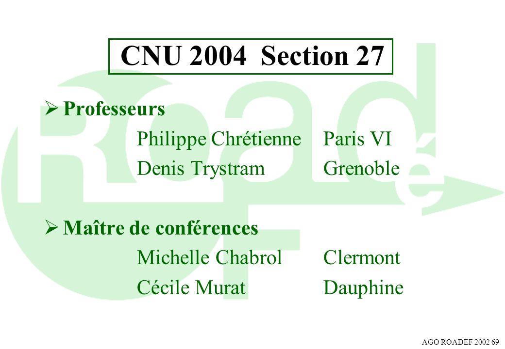 CNU 2004 Section 27 Professeurs Philippe Chrétienne Paris VI