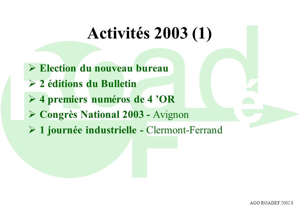 Activités 2003 (1) Election du nouveau bureau 2 éditions du Bulletin