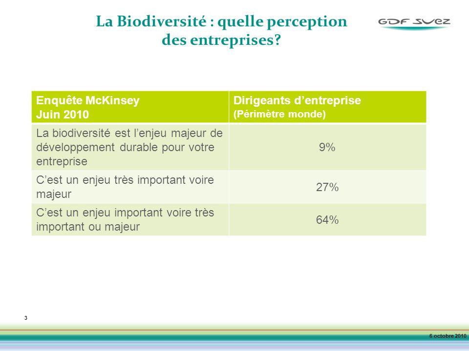 La Biodiversité : quelle perception des entreprises