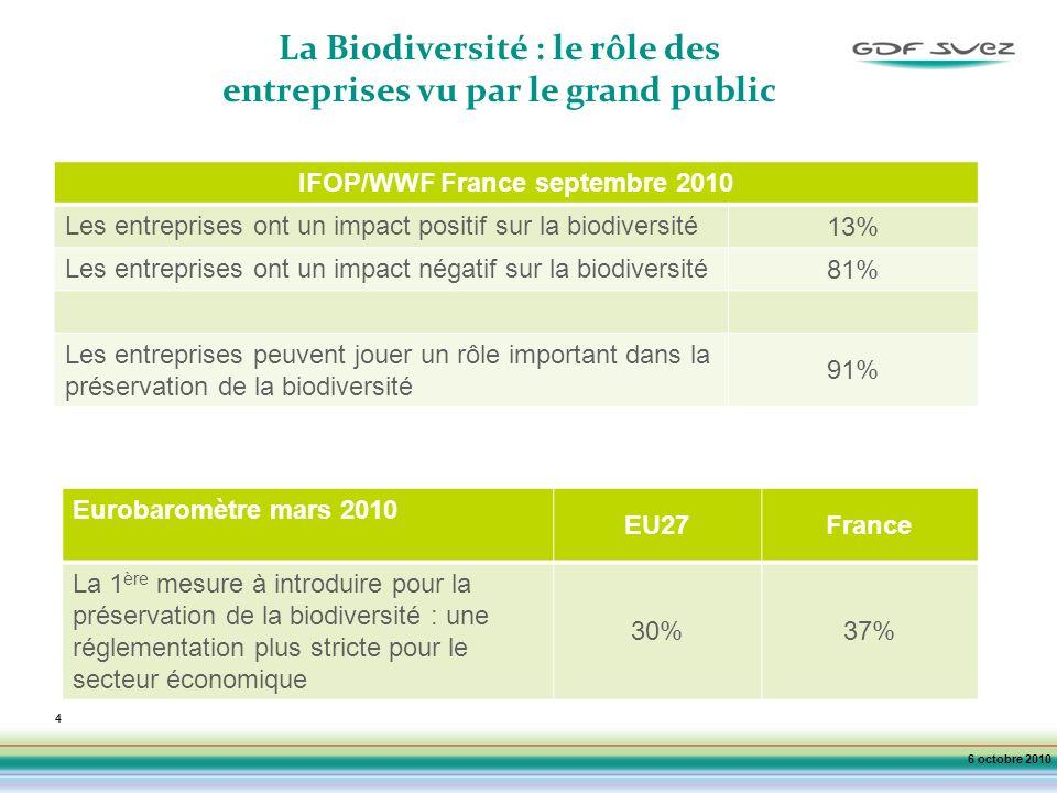 La Biodiversité : le rôle des entreprises vu par le grand public