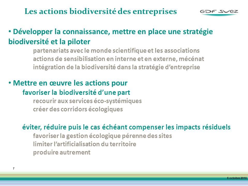 Les actions biodiversité des entreprises
