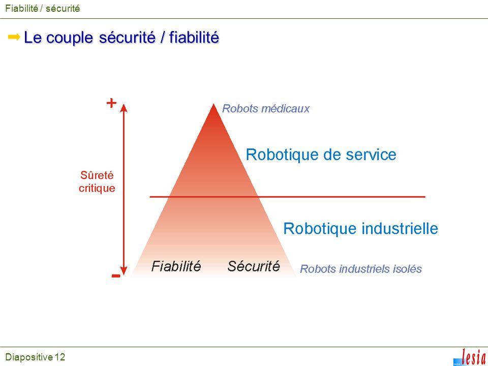 Le couple sécurité / fiabilité