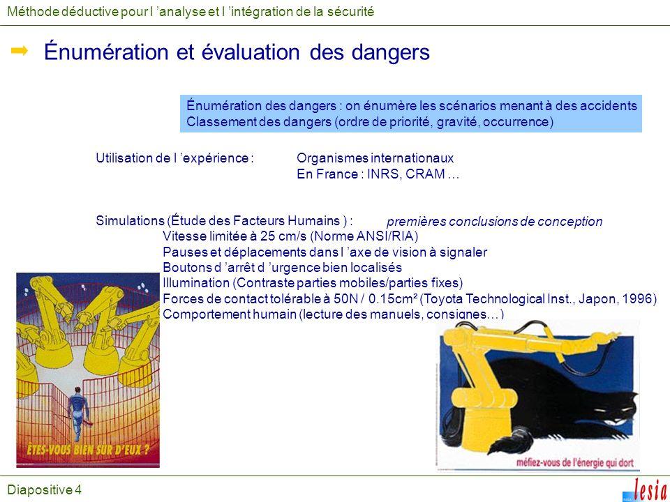 Énumération et évaluation des dangers