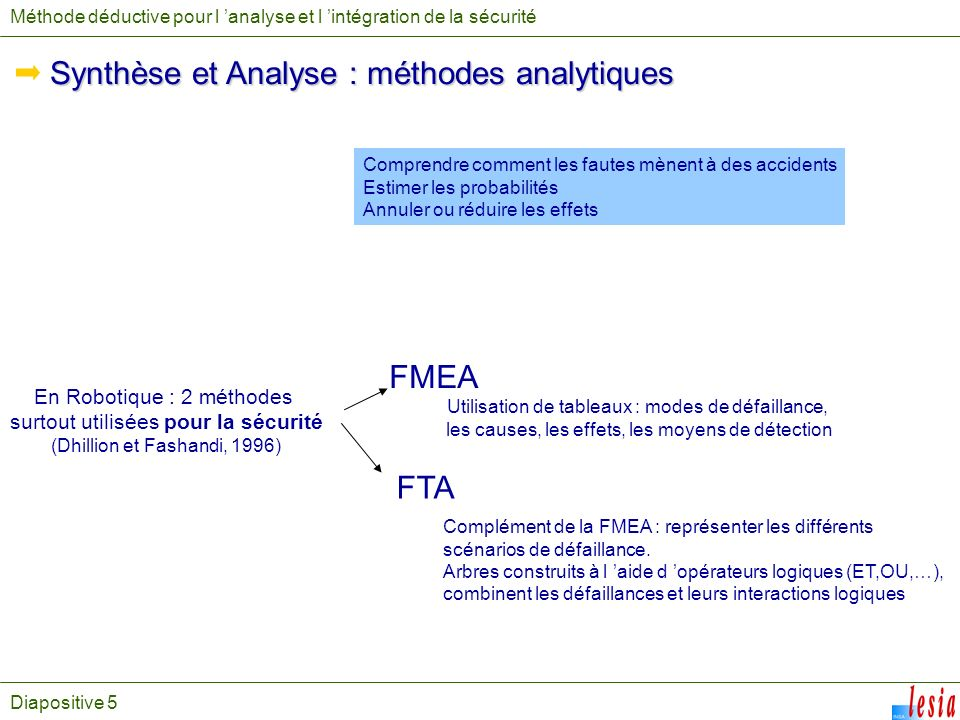 Synthèse et Analyse : méthodes analytiques
