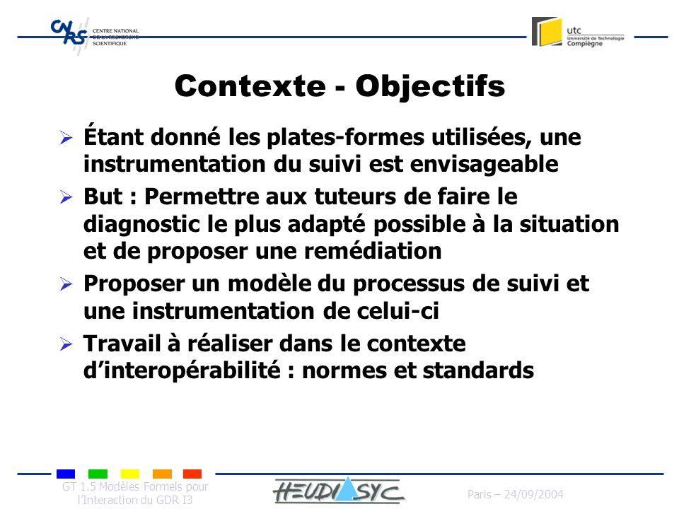 Contexte - Objectifs Étant donné les plates-formes utilisées, une instrumentation du suivi est envisageable.