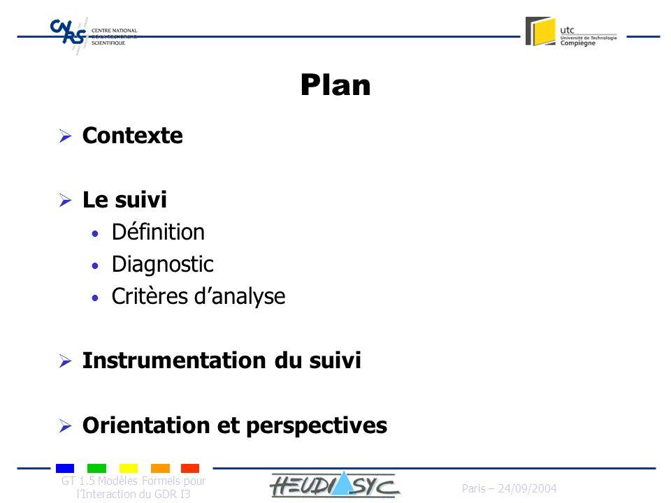 Plan Contexte Le suivi Définition Diagnostic Critères d'analyse