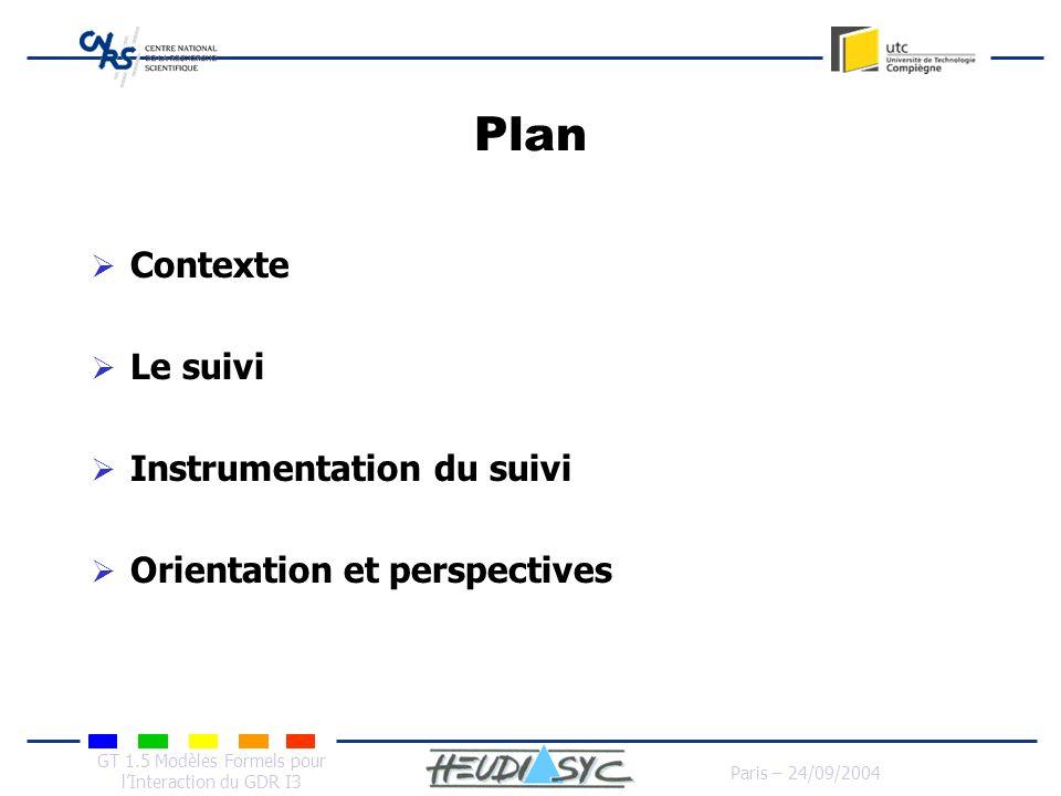 Plan Contexte Le suivi Instrumentation du suivi