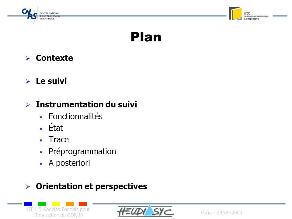 Plan Contexte Le suivi Instrumentation du suivi Fonctionnalités État