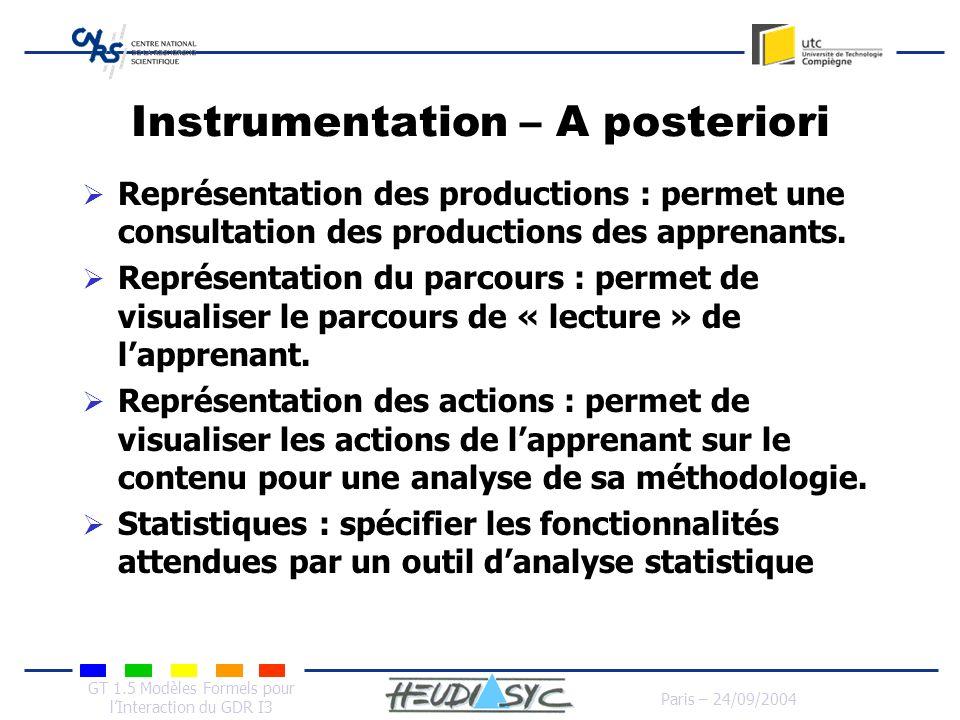 Instrumentation – A posteriori
