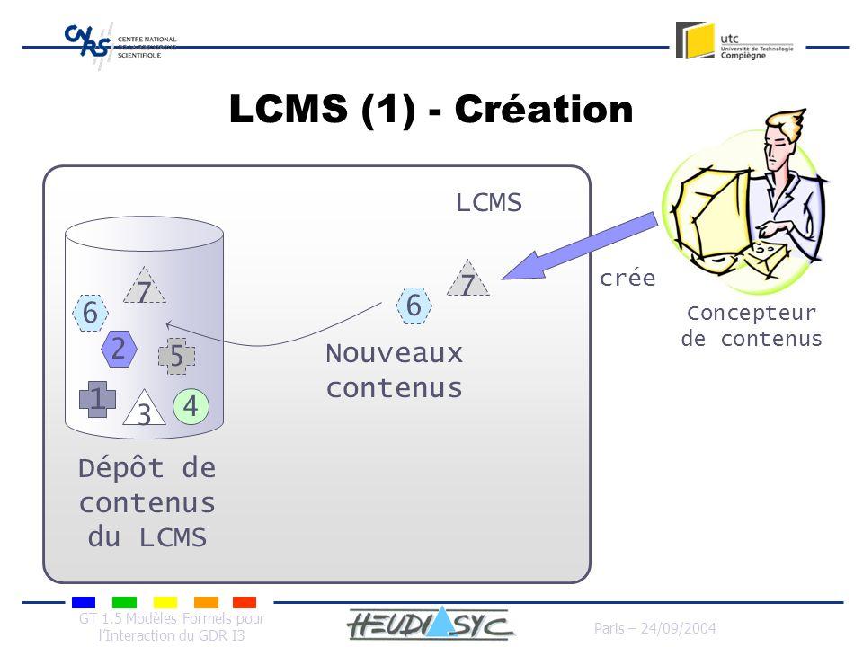 LCMS (1) - Création LCMS 7 7 6 6 2 Nouveaux contenus 5 1 4 3