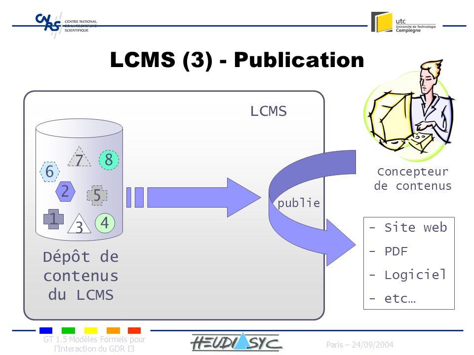 LCMS (3) - Publication LCMS 7 8 6 2 5 1 4 3 Dépôt de contenus du LCMS