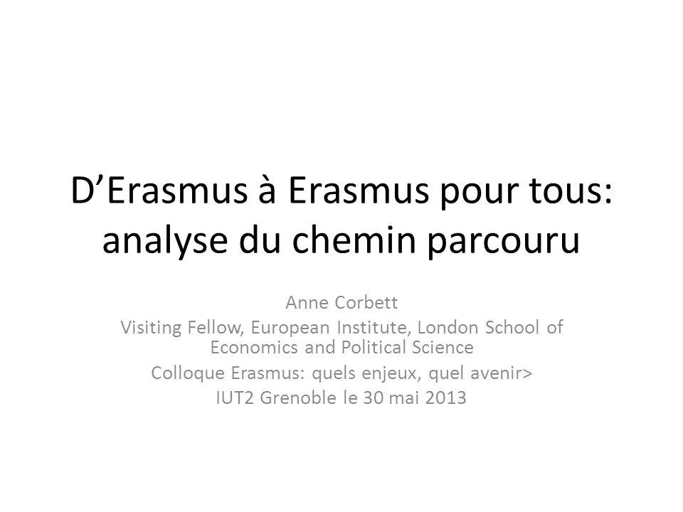 D'Erasmus à Erasmus pour tous: analyse du chemin parcouru