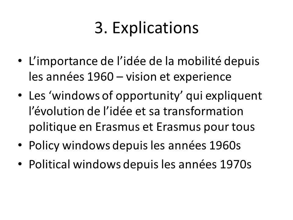 3. Explications L'importance de l'idée de la mobilité depuis les années 1960 – vision et experience.