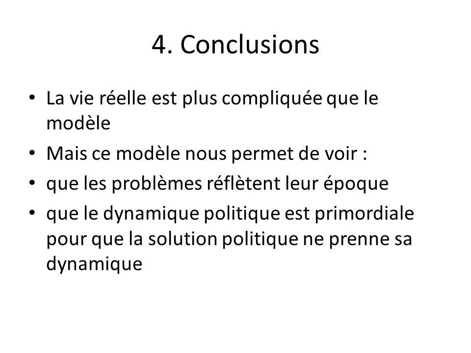 4. Conclusions La vie réelle est plus compliquée que le modèle