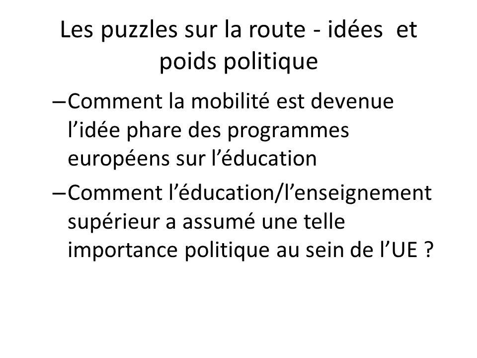 Les puzzles sur la route - idées et poids politique