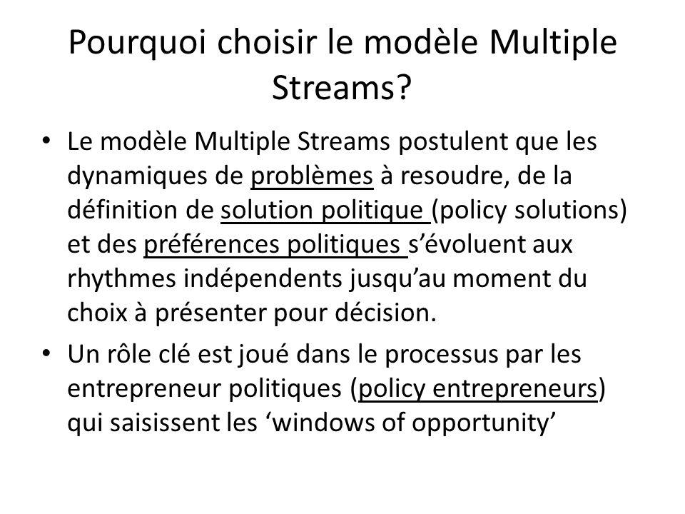 Pourquoi choisir le modèle Multiple Streams
