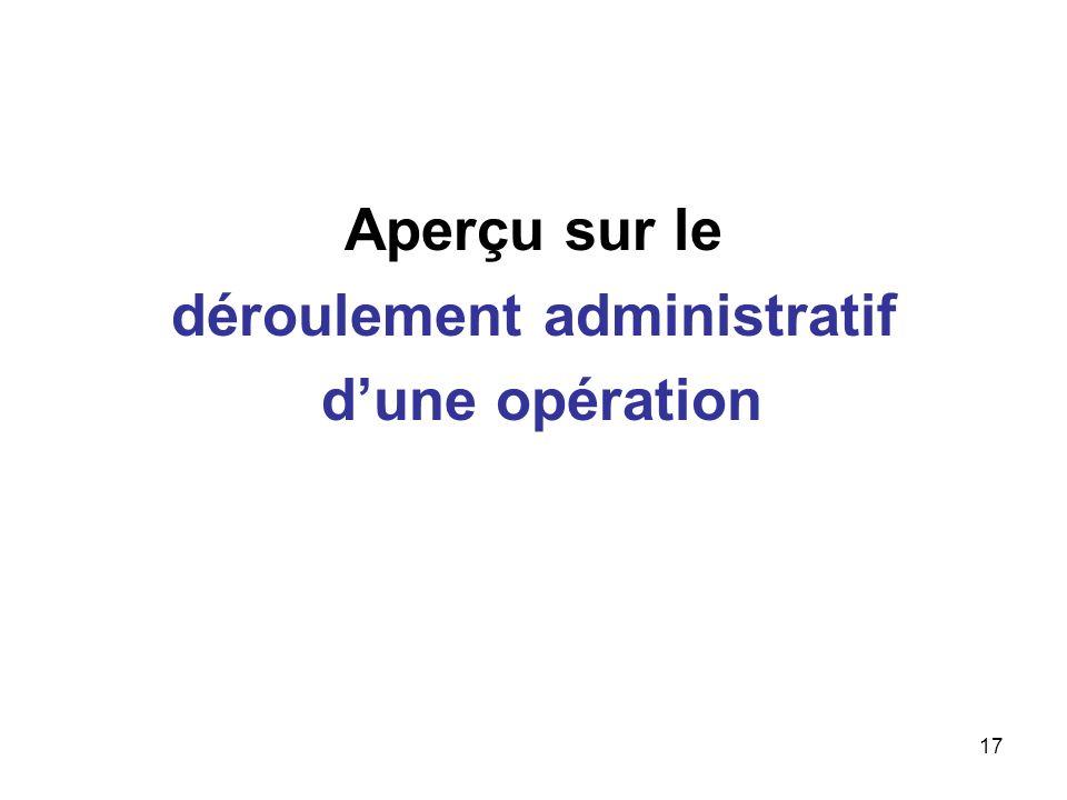 déroulement administratif