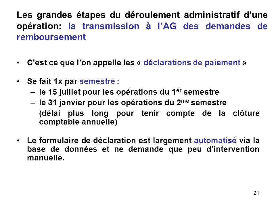 Les grandes étapes du déroulement administratif d'une opération: la transmission à l'AG des demandes de remboursement