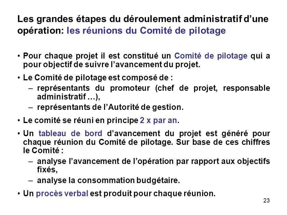 Les grandes étapes du déroulement administratif d'une opération: les réunions du Comité de pilotage