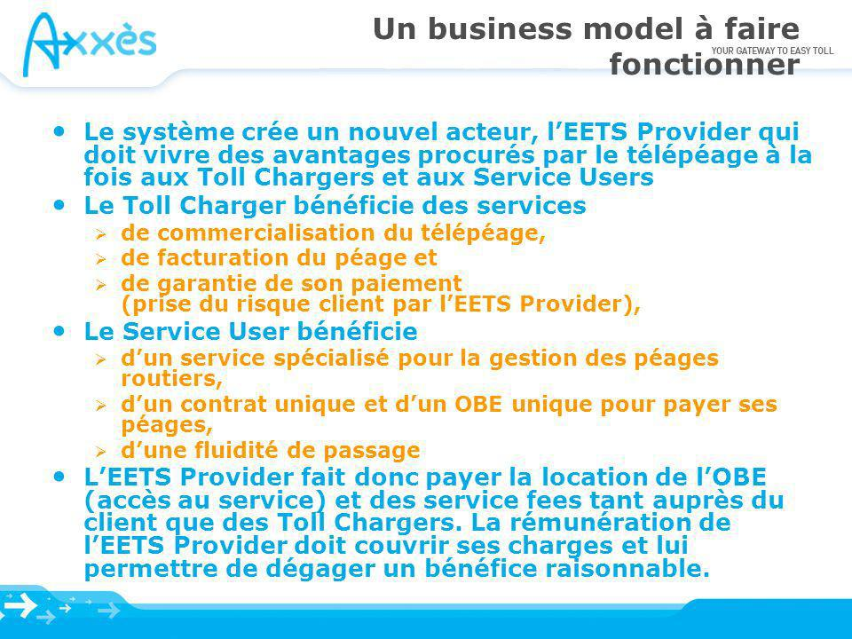 Un business model à faire fonctionner
