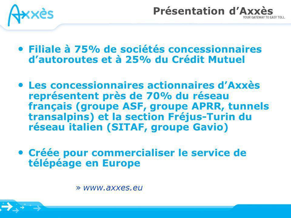 Présentation d'Axxès Filiale à 75% de sociétés concessionnaires d'autoroutes et à 25% du Crédit Mutuel.